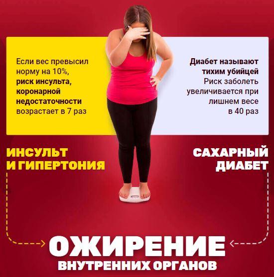 остановилось снижение веса